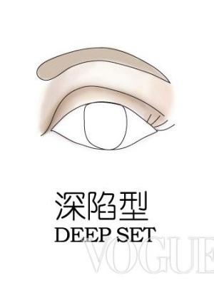 揭秘 女星八种不同眼型最佳眼妆画法盘点